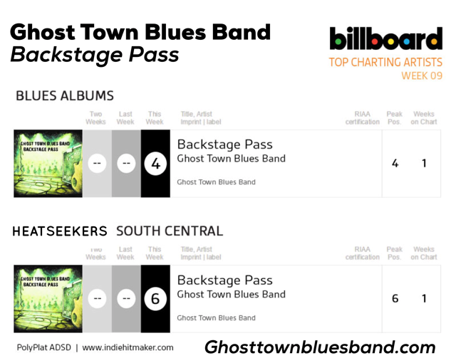 ghosttown-blues-band-mar-2018.png
